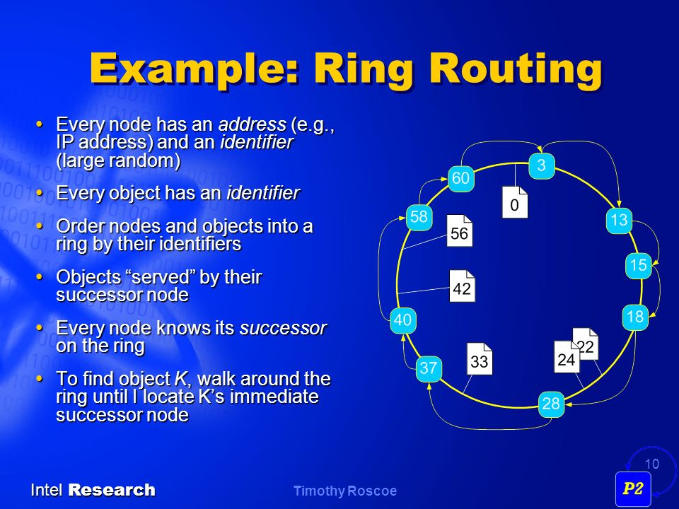 Timothy Roscoe Intel Research 10 Example: Ring Routing Every node has an address (e.g., IP address) and an identifier (large random) Every node has an address (e.g., IP address) and an identifier (large random) Every object has an identifier Every object has an identifier Order nodes and objects into a ring by their identifiers Order nodes and objects into a ring by their identifiers Objects served by their successor node Objects served by their successor node Every node knows its successor on the ring Every node knows its successor on the ring To find object K, walk around the ring until I locate Ks immediate successor node To find object K, walk around the ring until I locate Ks immediate successor node