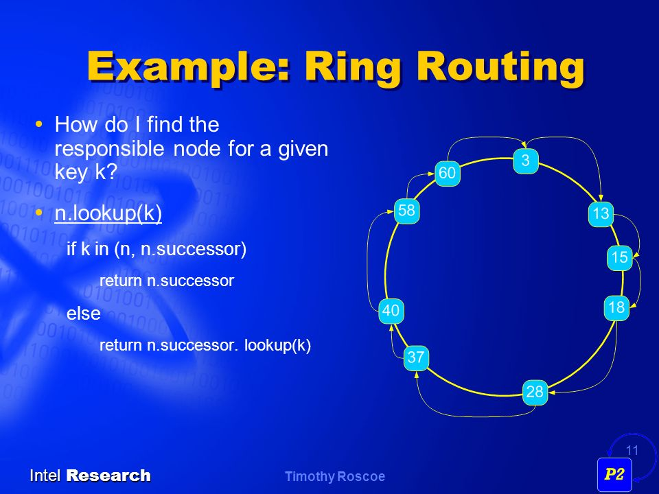 Timothy Roscoe Intel Research 11 Example: Ring Routing How do I find the responsible node for a given key k.