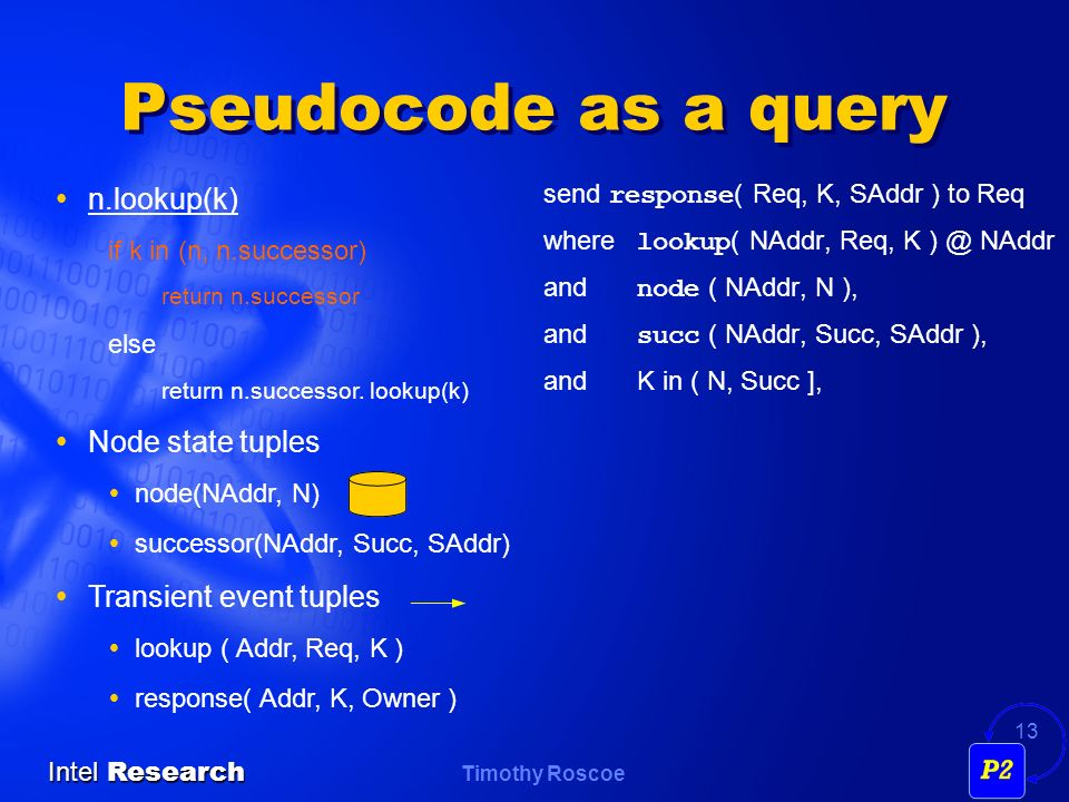 Timothy Roscoe Intel Research 13 Pseudocode as a query send response ( Req, K, SAddr ) to Req where lookup ( NAddr, Req, K ) @ NAddr and node ( NAddr, N ), and succ ( NAddr, Succ, SAddr ), andK in ( N, Succ ], n.lookup(k) if k in (n, n.successor) return n.successor else return n.successor.