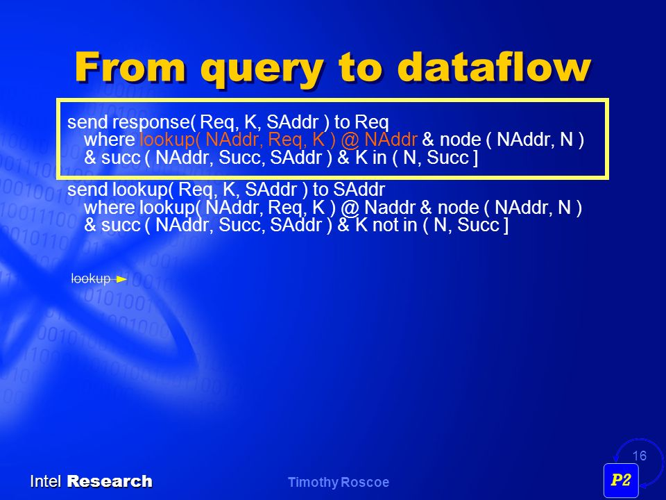 Timothy Roscoe Intel Research 16 From query to dataflow send response( Req, K, SAddr ) to Req where lookup( NAddr, Req, K ) @ NAddr & node ( NAddr, N ) & succ ( NAddr, Succ, SAddr ) & K in ( N, Succ ] send lookup( Req, K, SAddr ) to SAddr where lookup( NAddr, Req, K ) @ Naddr & node ( NAddr, N ) & succ ( NAddr, Succ, SAddr ) & K not in ( N, Succ ]