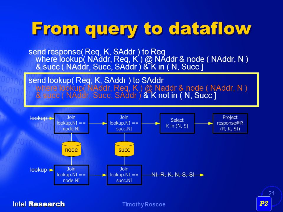 Timothy Roscoe Intel Research 21 From query to dataflow send response( Req, K, SAddr ) to Req where lookup( NAddr, Req, K ) @ NAddr & node ( NAddr, N ) & succ ( NAddr, Succ, SAddr ) & K in ( N, Succ ] send lookup( Req, K, SAddr ) to SAddr where lookup( NAddr, Req, K ) @ Naddr & node ( NAddr, N ) & succ ( NAddr, Succ, SAddr ) & K not in ( N, Succ ]