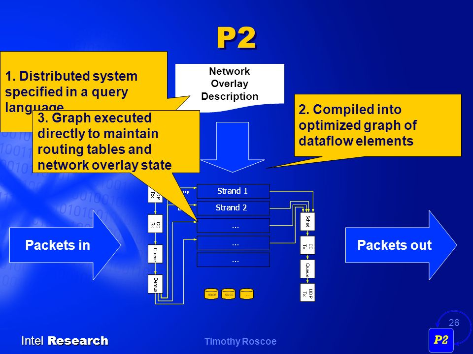 Timothy Roscoe Intel Research 26 P2 Network Overlay Description Packets outPackets in 1.