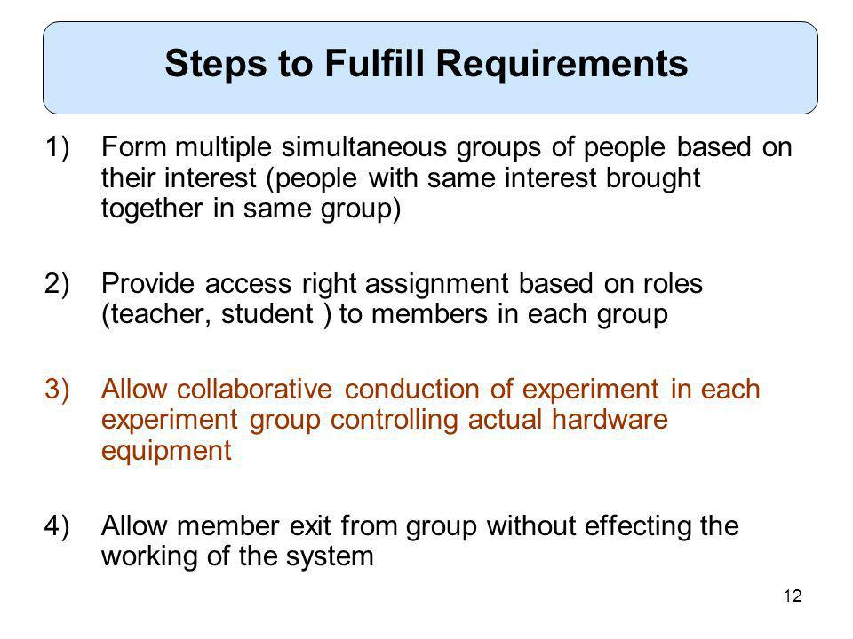12 1)Form multiple simultaneous groups of people based on their interest (people with same interest brought together in same group) 2)Provide access right assignment based on roles (teacher, student ) to members in each group 3)Allow collaborative conduction of experiment in each experiment group controlling actual hardware equipment 4)Allow member exit from group without effecting the working of the system Steps to Fulfill Requirements
