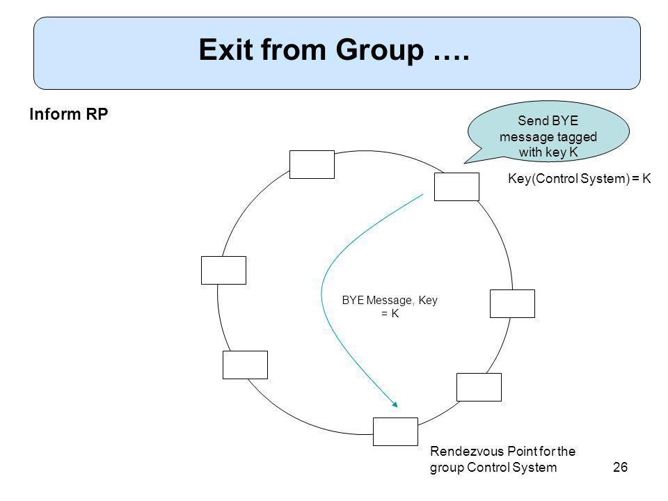 26 Rendezvous Point for the group Control System BYE Message, Key = K Key(Control System) = K Send BYE message tagged with key K Inform RP Exit from Group ….