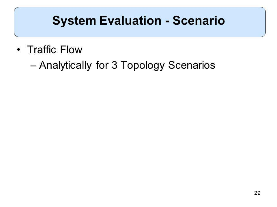 29 Traffic Flow –Analytically for 3 Topology Scenarios System Evaluation - Scenario