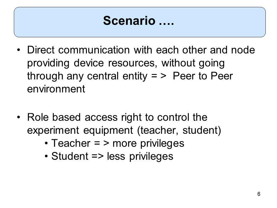 6 Direct communication with each other and node providing device resources, without going through any central entity = > Peer to Peer environment Role based access right to control the experiment equipment (teacher, student) Teacher = > more privileges Student => less privileges Scenario ….