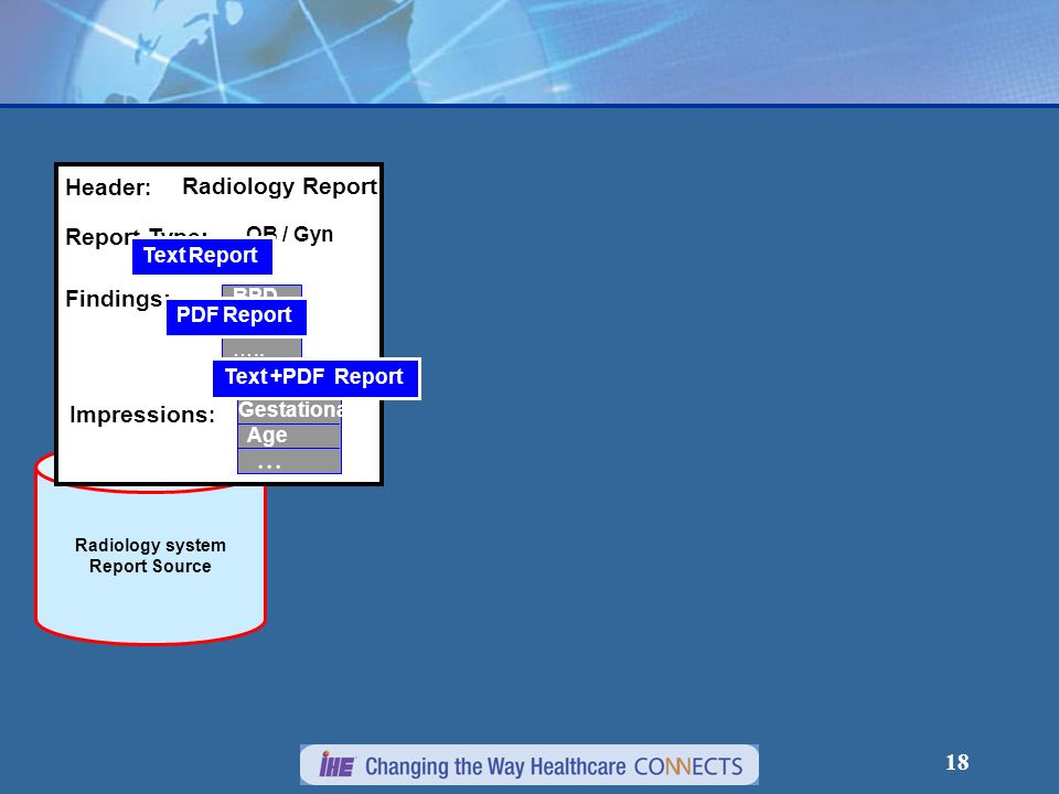 18 Radiology system Report Source ….. Findings: Header : Report Type: OB / Gyn BPD...