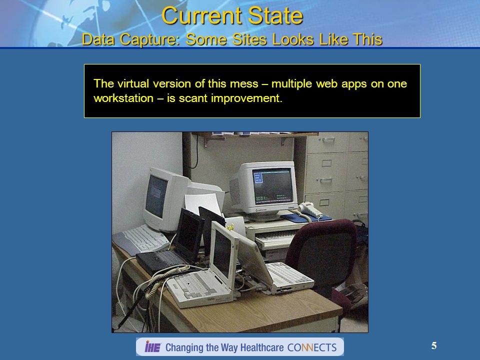 5 Current State Data Capture: Some Sites Looks Like This The virtual version of this mess – multiple web apps on one workstation – is scant improvement.