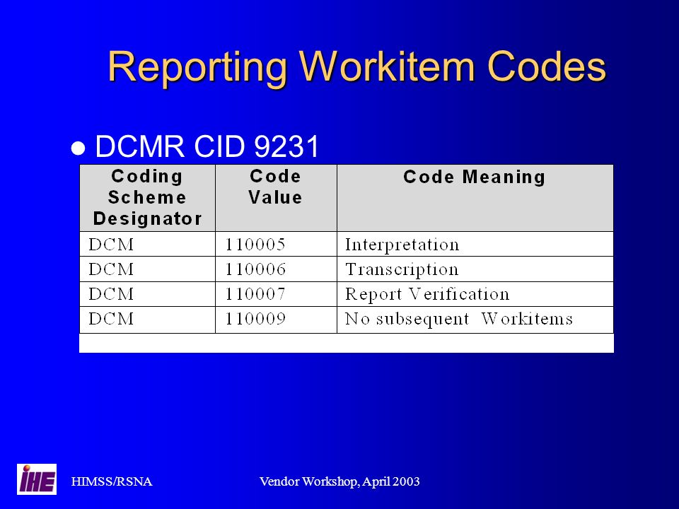 HIMSS/RSNAVendor Workshop, April 2003 Reporting Workitem Codes DCMR CID 9231