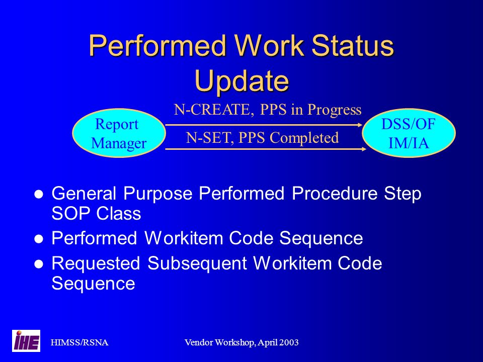 HIMSS/RSNAVendor Workshop, April 2003 Performed Work Status Update General Purpose Performed Procedure Step SOP Class Performed Workitem Code Sequence Requested Subsequent Workitem Code Sequence Report Manager DSS/OF IM/IA N-CREATE, PPS in Progress N-SET, PPS Completed