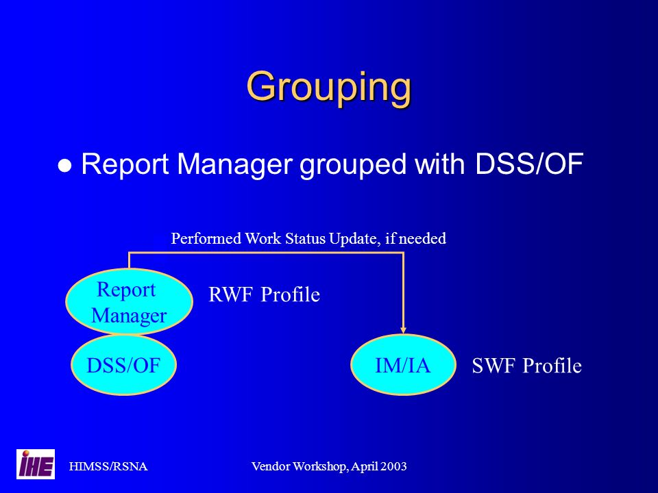 HIMSS/RSNAVendor Workshop, April 2003 Grouping Report Manager grouped with DSS/OF Report Manager IM/IADSS/OF RWF Profile SWF Profile Performed Work Status Update, if needed