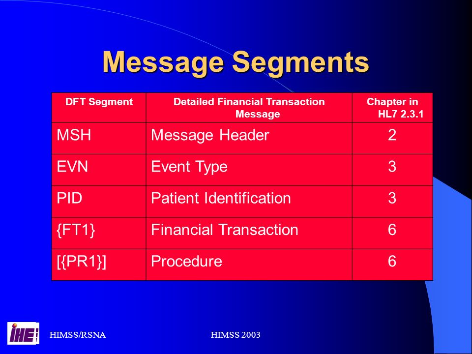 HIMSS/RSNAHIMSS 2003 Message Segments DFT SegmentDetailed Financial Transaction Message Chapter in HL7 2.3.1 MSHMessage Header2 EVNEvent Type3 PIDPatient Identification3 {FT1}Financial Transaction6 [{PR1}]Procedure6