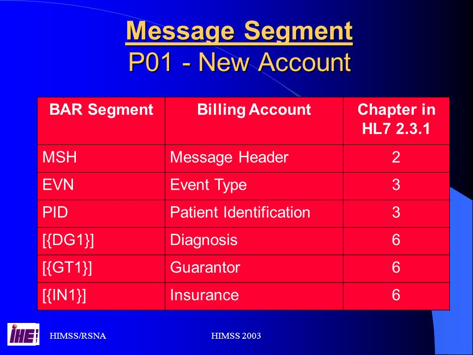 HIMSS/RSNAHIMSS 2003 Message Segment P01 - New Account BAR SegmentBilling AccountChapter in HL7 2.3.1 MSHMessage Header2 EVNEvent Type3 PIDPatient Identification3 [{DG1}]Diagnosis6 [{GT1}]Guarantor6 [{IN1}]Insurance6