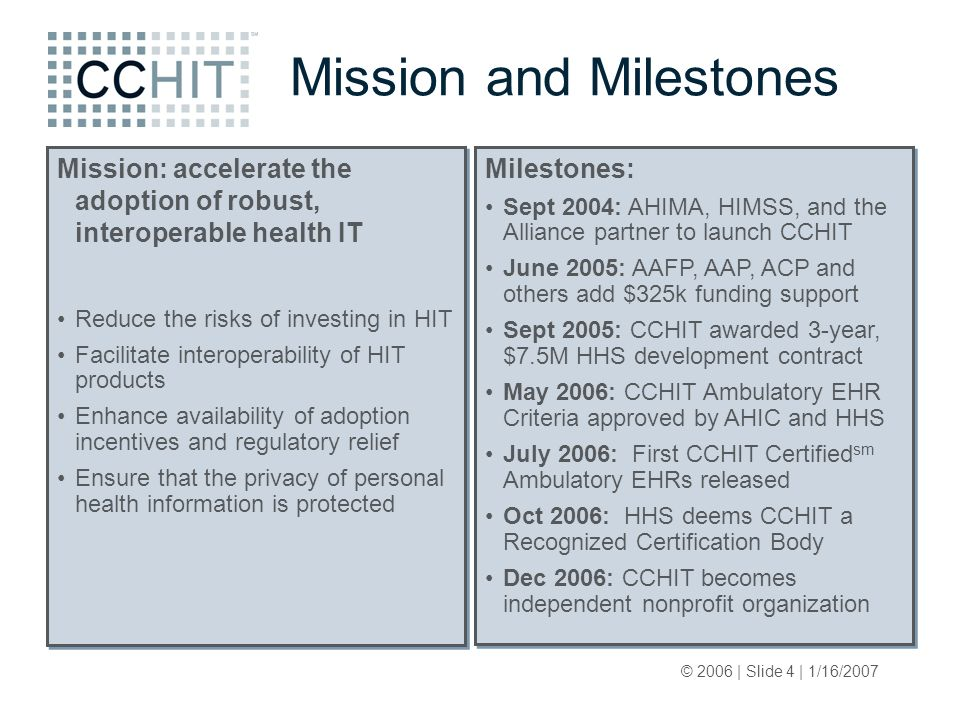 © 2006 | Slide 4 | 1/16/2007 Mission and Milestones Mission: accelerate the adoption of robust, interoperable health IT Reduce the risks of investing in HIT Facilitate interoperability of HIT products Enhance availability of adoption incentives and regulatory relief Ensure that the privacy of personal health information is protected Mission: accelerate the adoption of robust, interoperable health IT Reduce the risks of investing in HIT Facilitate interoperability of HIT products Enhance availability of adoption incentives and regulatory relief Ensure that the privacy of personal health information is protected Milestones: Sept 2004: AHIMA, HIMSS, and the Alliance partner to launch CCHIT June 2005: AAFP, AAP, ACP and others add $325k funding support Sept 2005: CCHIT awarded 3-year, $7.5M HHS development contract May 2006: CCHIT Ambulatory EHR Criteria approved by AHIC and HHS July 2006: First CCHIT Certified sm Ambulatory EHRs released Oct 2006: HHS deems CCHIT a Recognized Certification Body Dec 2006: CCHIT becomes independent nonprofit organization Milestones: Sept 2004: AHIMA, HIMSS, and the Alliance partner to launch CCHIT June 2005: AAFP, AAP, ACP and others add $325k funding support Sept 2005: CCHIT awarded 3-year, $7.5M HHS development contract May 2006: CCHIT Ambulatory EHR Criteria approved by AHIC and HHS July 2006: First CCHIT Certified sm Ambulatory EHRs released Oct 2006: HHS deems CCHIT a Recognized Certification Body Dec 2006: CCHIT becomes independent nonprofit organization