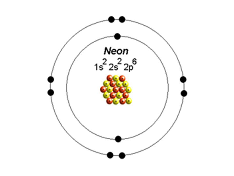 Neon Bohr Orbital Diagram Product Wiring Diagrams