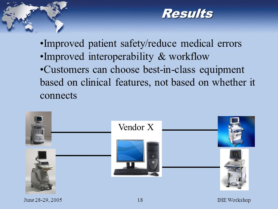 June 28-29, 2005IHE Workshop18 Results Improved patient safety/reduce medical errors Improved interoperability & workflow Customers can choose best-in-class equipment based on clinical features, not based on whether it connects Vendor X