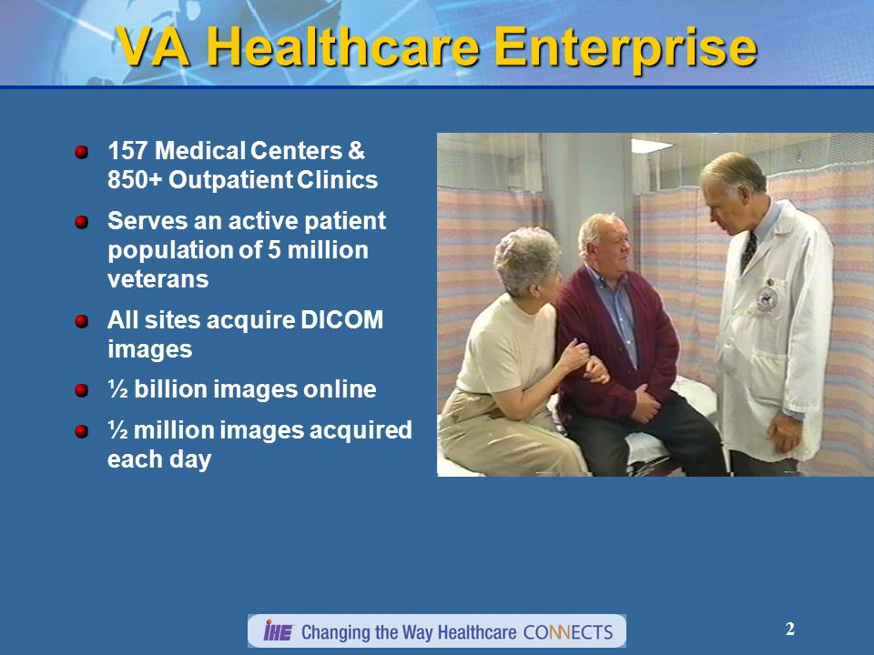 September, 2005What IHE Delivers VA Success Story – Image Acquisition using IHE Scheduled Workflow June 6~7, 2006 Peter Kuzmak, Andrew Casertano, and Dr.