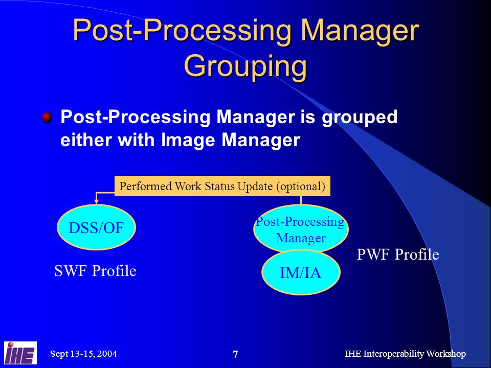 Sept 13-15, 2004IHE Interoperability Workshop 7 Post-Processing Manager Grouping Post-Processing Manager is grouped either with Image Manager Post-Processing Manager IM/IA DSS/OF Performed Work Status Update (optional) PWF Profile SWF Profile