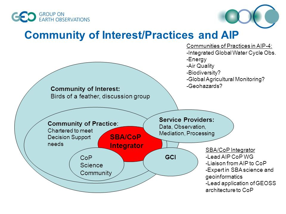 Community of Practice: Chartered to meet Decision Support needs Community of Interest/Practices and AIP SBA/CoP Integrator Service Providers : Data, Observation, Mediation, Processing CoP Science Community GCI Community of Interest: Birds of a feather, discussion group Communities of Practices in AIP-4: -Integrated Global Water Cycle Obs.