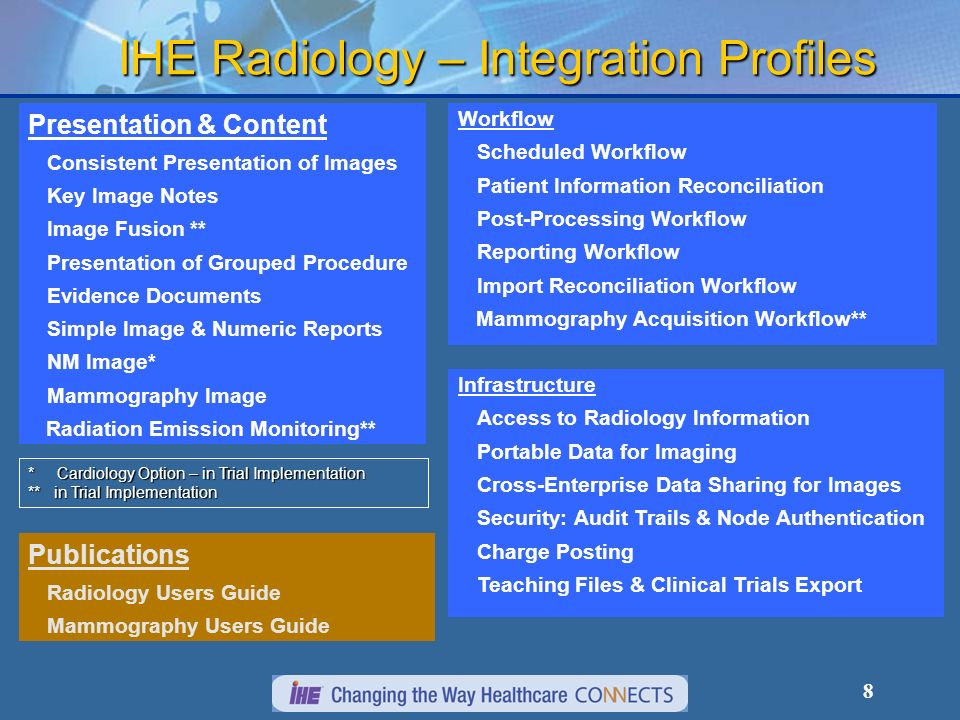 8 IHE Radiology – Integration Profiles Workflow Scheduled Workflow Patient Information Reconciliation Post-Processing Workflow Reporting Workflow Import Reconciliation Workflow Mammography Acquisition Workflow** Infrastructure Access to Radiology Information Portable Data for Imaging Cross-Enterprise Data Sharing for Images Security: Audit Trails & Node Authentication Charge Posting Teaching Files & Clinical Trials Export Presentation & Content Consistent Presentation of Images Key Image Notes Image Fusion ** Presentation of Grouped Procedure Evidence Documents Simple Image & Numeric Reports NM Image* Mammography Image Radiation Emission Monitoring** * Cardiology Option – in Trial Implementation ** in Trial Implementation Publications Radiology Users Guide Mammography Users Guide