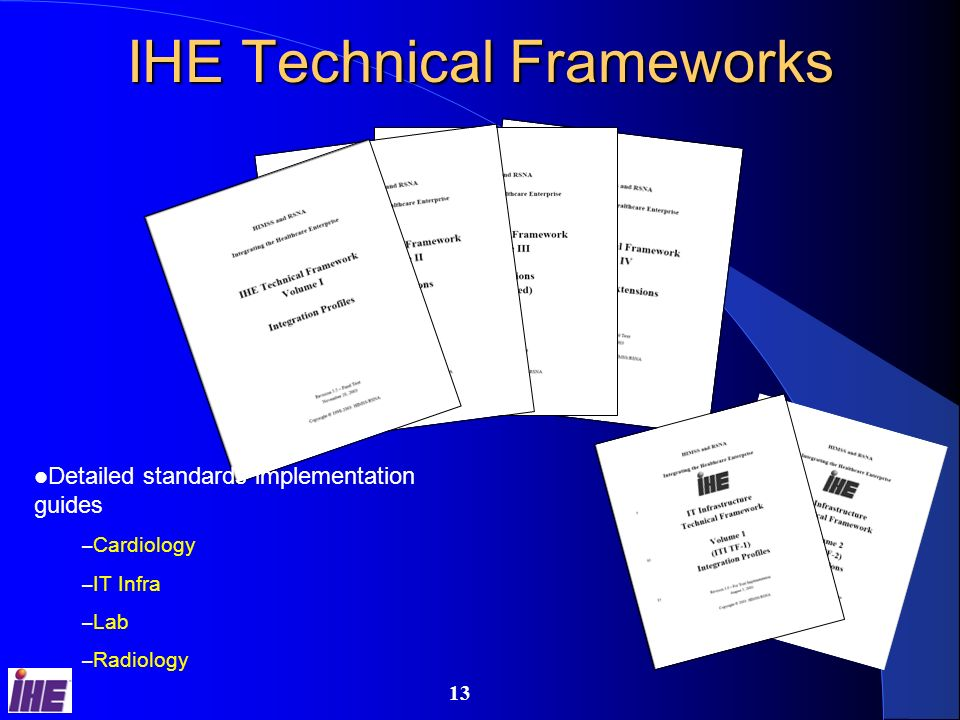 12 IHE Deliverables Technical Framework Integration Profiles Connectathon Public Demonstrations Tools for Acquiring Conformant Products