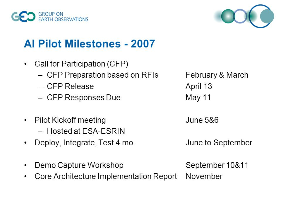 AI Pilot Milestones - 2007 Call for Participation (CFP) –CFP Preparation based on RFIsFebruary & March –CFP ReleaseApril 13 –CFP Responses DueMay 11 Pilot Kickoff meetingJune 5&6 –Hosted at ESA-ESRIN Deploy, Integrate, Test 4 mo.June to September Demo Capture WorkshopSeptember 10&11 Core Architecture Implementation Report November