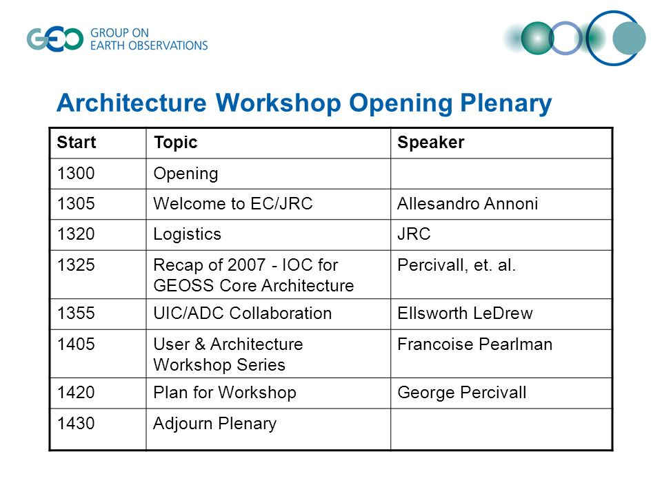 Architecture Workshop Opening Plenary StartTopicSpeaker 1300Opening 1305Welcome to EC/JRCAllesandro Annoni 1320LogisticsJRC 1325Recap of 2007 - IOC for GEOSS Core Architecture Percivall, et.