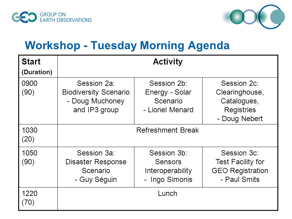 Workshop - Tuesday Morning Agenda Start (Duration) Activity 0900 (90) Session 2a: Biodiversity Scenario - Doug Muchoney and IP3 group Session 2b: Energy - Solar Scenario - Lionel Menard Session 2c: Clearinghouse, Catalogues, Registries - Doug Nebert 1030 (20) Refreshment Break 1050 (90) Session 3a: Disaster Response Scenario - Guy Séguin Session 3b: Sensors Interoperability - Ingo Simonis Session 3c: Test Facility for GEO Registration - Paul Smits 1220 (70) Lunch