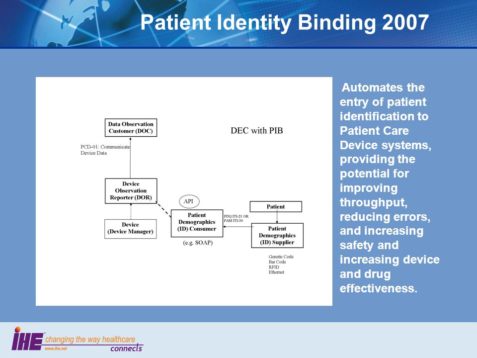 Patient Identity Binding 2007 Automates the entry of patient identification to Patient Care Device systems, providing the potential for improving throughput, reducing errors, and increasing safety and increasing device and drug effectiveness.