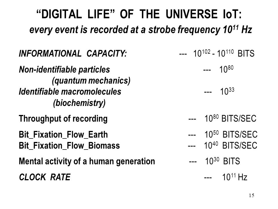 15 DIGITAL LIFE OF THE UNIVERSE IoT: every event is recorded at a strobe frequency 10 11 Hz INFORMATIONAL CAPACITY: --- 10 102 - 10 110 BITS Non-identifiable particles --- 10 80 (quantum mechanics) Identifiable macromolecules --- 10 33 (biochemistry) Throughput of recording --- 10 80 BITS/SEC Bit_Fixation_Flow_Earth --- 10 50 BITS/SEC Bit_Fixation_Flow_Biomass --- 10 40 BITS/SEC Mental activity of a human generation --- 10 30 BITS CLOCK RATE --- 10 11 Hz