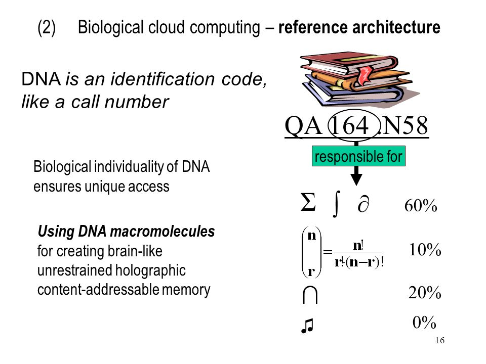 16 (2) Biological cloud computing – reference architecture QA 164.N58 Using DNA macromolecules for creating brain-like unrestrained holographic content-addressable memory Σ 60% 10% 20% 0% DNA is an identification code, like a call number responsible for Biological individuality of DNA ensures unique access