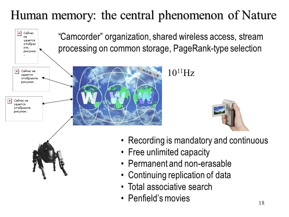 18 Human memory: the central phenomenon of Nature Recording is mandatory and continuous Free unlimited capacity Permanent and non-erasable Continuing replication of data Total associative search Penfields movies Camcorder organization, shared wireless access, stream processing on common storage, PageRank-type selection 10 11 Hz