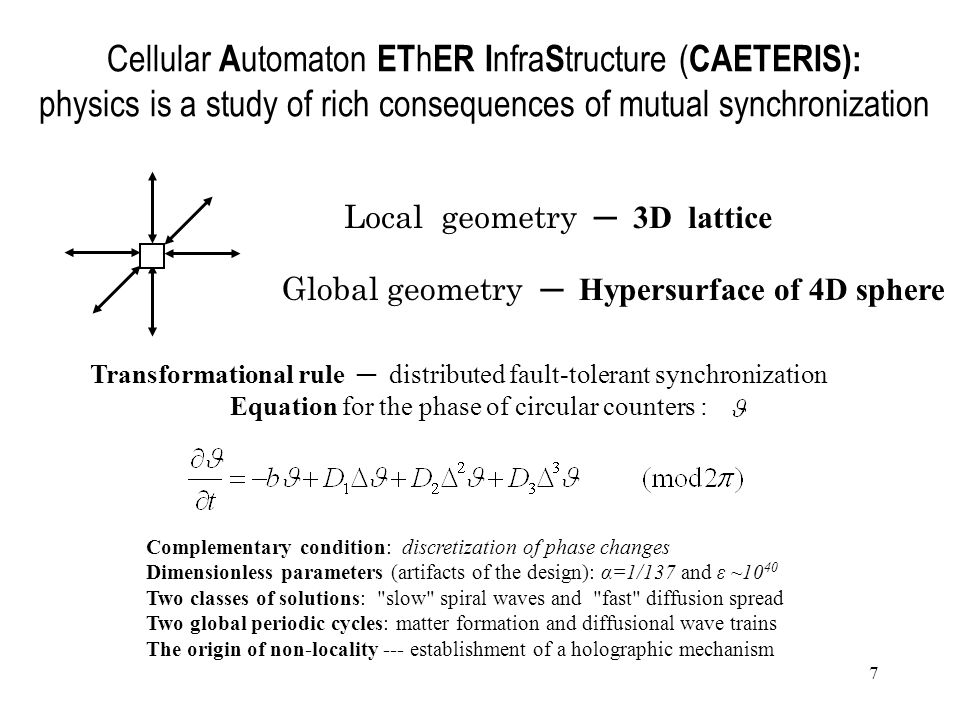 7 Cellular A utomaton ET h ER I nfra S tructure ( CAETERIS): physics is a study of rich consequences of mutual synchronization Local geometry 3D lattice Global geometry Hypersurface of 4D sphere Transformational rule distributed fault-tolerant synchronization Equation for the phase of circular counters : Complementary condition: discretization of phase changes Dimensionless parameters (artifacts of the design): α=1/137 and ε ~10 40 Two classes of solutions: slow spiral waves and fast diffusion spread Two global periodic cycles: matter formation and diffusional wave trains The origin of non-locality --- establishment of a holographic mechanism