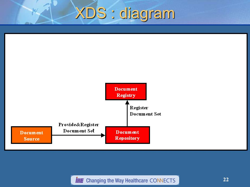 22 XDS : diagram