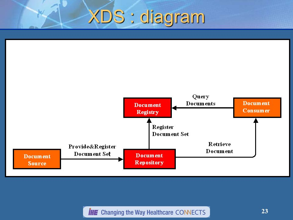 23 XDS : diagram