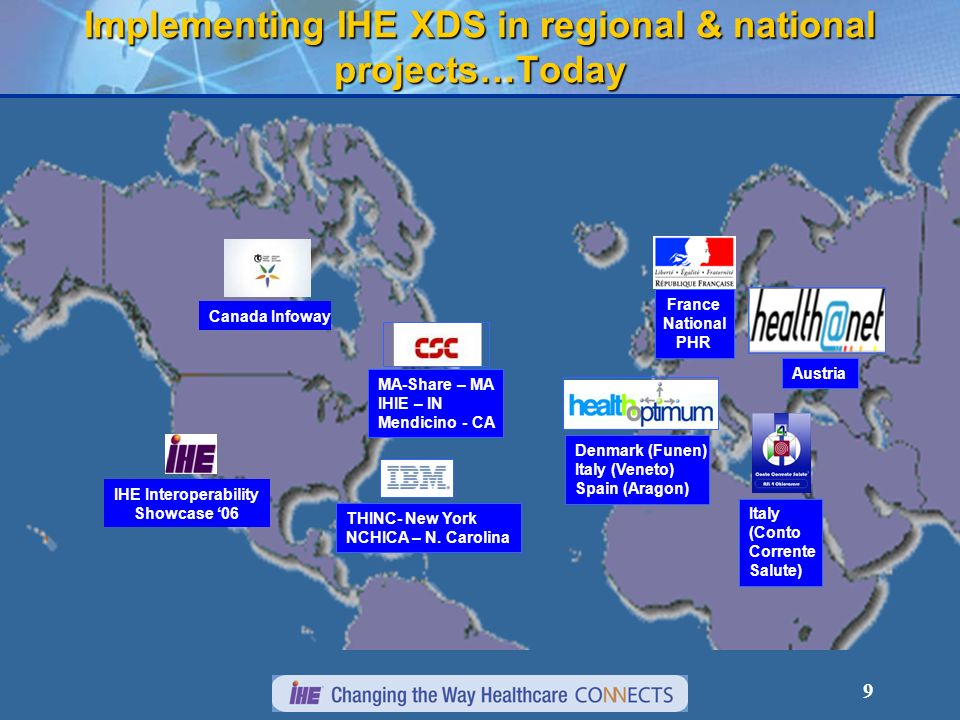 9 Implementing IHE XDS in regional & national projects…Today Canada Infoway IHE Interoperability Showcase 06 Denmark (Funen) Italy (Veneto) Spain (Aragon) Austria THINC- New York NCHICA – N.