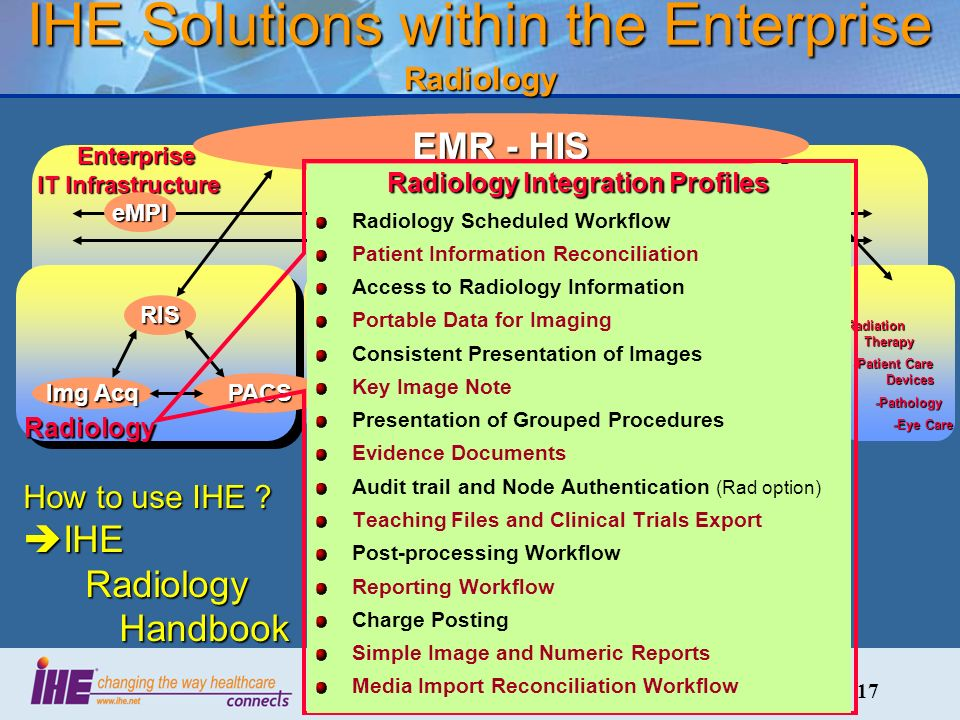 17 IHE Solutions within the Enterprise Radiology Radiology CardiologyLaboratory Enterprise IT Infrastructure Enterprise IT Infrastructure EMR - HIS RIS PACS Img Acq CIS CathECG LIS Auto Mgr Analyzer -Radiation Therapy -Patient Care Devices -Patient Care Devices -Pathology -Pathology -Eye Care -Eye CareeMPI User Auth Radiology Integration Profiles Radiology Scheduled Workflow Patient Information Reconciliation Access to Radiology Information Portable Data for Imaging Consistent Presentation of Images Key Image Note Presentation of Grouped Procedures Evidence Documents Audit trail and Node Authentication (Rad option) Teaching Files and Clinical Trials Export Post-processing Workflow Reporting Workflow Charge Posting Simple Image and Numeric Reports Media Import Reconciliation Workflow How to use IHE .