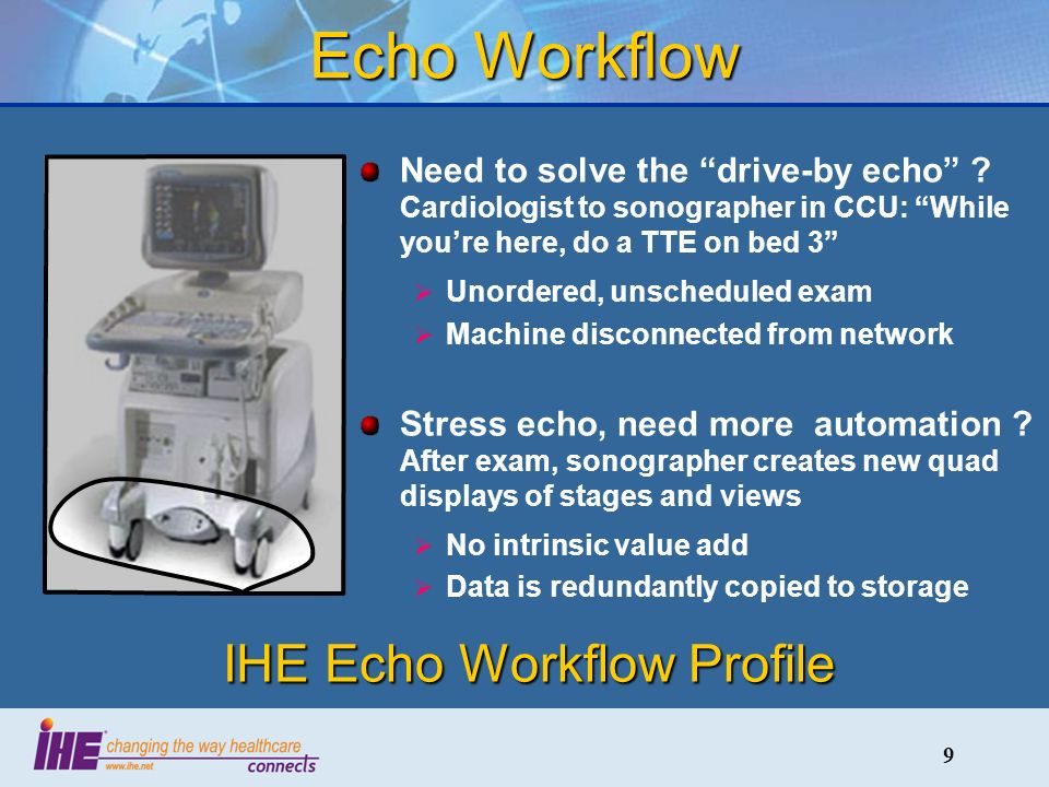 9 Echo Workflow Need to solve the drive-by echo .