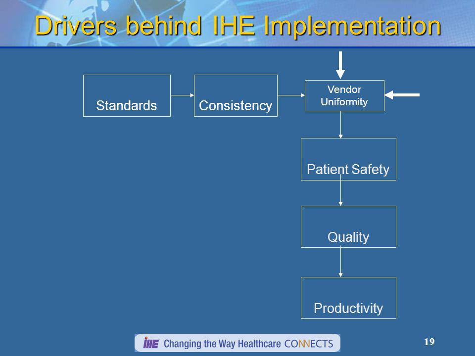 19 Drivers behind IHE Implementation StandardsConsistency Vendor Uniformity Patient Safety Quality Productivity