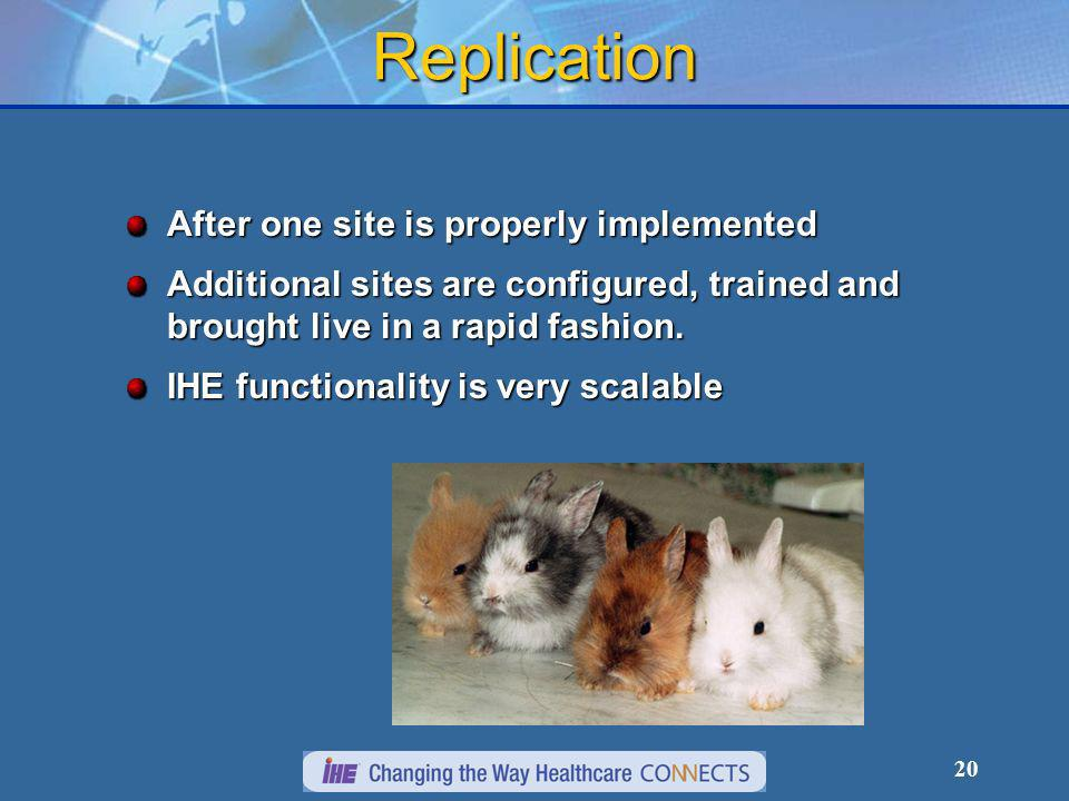 20 Replication After one site is properly implemented Additional sites are configured, trained and brought live in a rapid fashion.