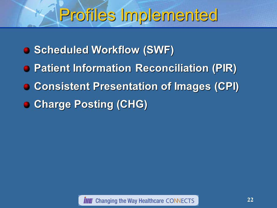 22 Profiles Implemented Scheduled Workflow (SWF) Patient Information Reconciliation (PIR) Consistent Presentation of Images (CPI) Charge Posting (CHG)