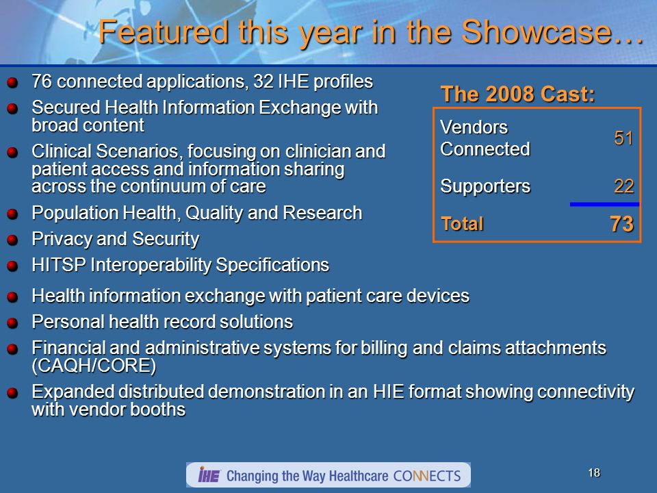 18 Featured this year in the Showcase… 76 connected applications, 32 IHE profiles Secured Health Information Exchange with broad content Clinical Scenarios, focusing on clinician and patient access and information sharing across the continuum of care Population Health, Quality and Research Privacy and Security HITSP Interoperability Specifications Vendors Connected 51 Supporters22 Total73 Health information exchange with patient care devices Personal health record solutions Financial and administrative systems for billing and claims attachments (CAQH/CORE) Expanded distributed demonstration in an HIE format showing connectivity with vendor booths The 2008 Cast: