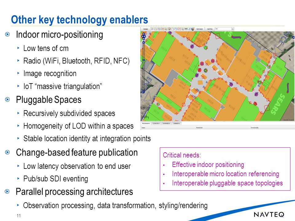 Other key technology enablers 11 Critical needs: Effective indoor positioning Interoperable micro location referencing Interoperable pluggable space topologies Indoor micro-positioning Low tens of cm Radio (WiFi, Bluetooth, RFID, NFC) Image recognition IoT massive triangulation Pluggable Spaces Recursively subdivided spaces Homogeneity of LOD within a spaces Stable location identity at integration points Change-based feature publication Low latency observation to end user Pub/sub SDI eventing Parallel processing architectures Observation processing, data transformation, styling/rendering