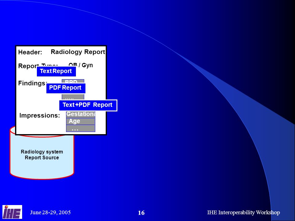 June 28-29, 2005IHE Interoperability Workshop 16 Radiology system Report Source …..