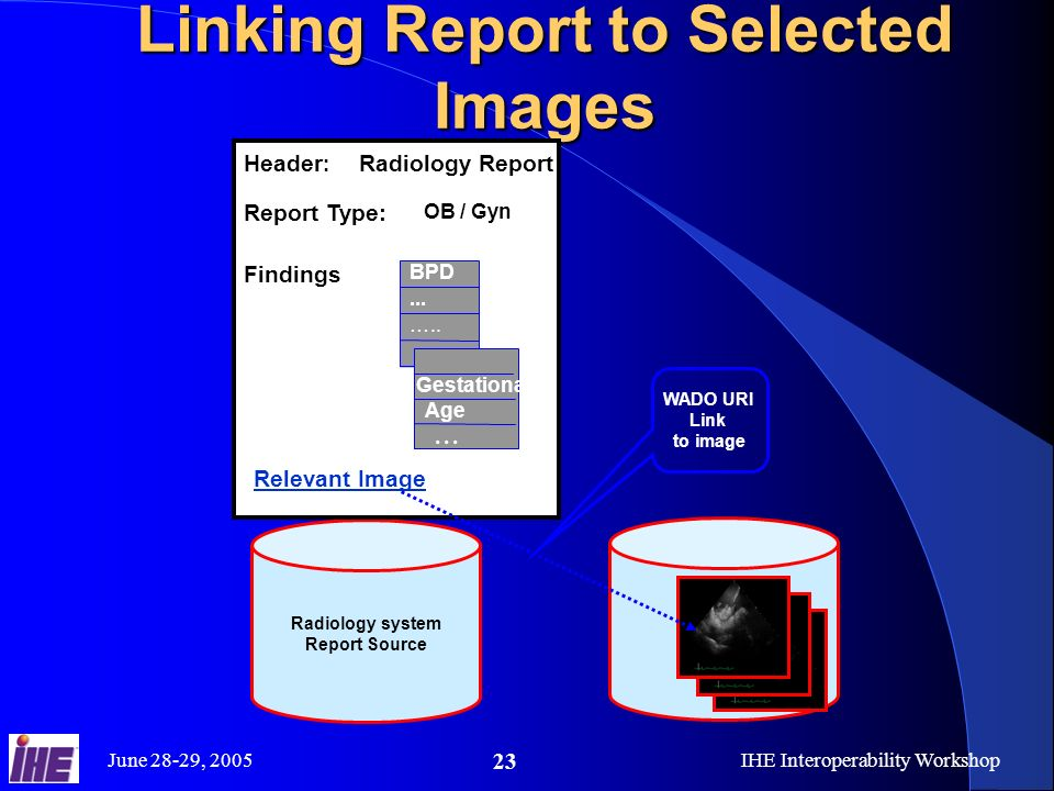 June 28-29, 2005IHE Interoperability Workshop 23 Linking Report to Selected Images Radiology system Report Source …..