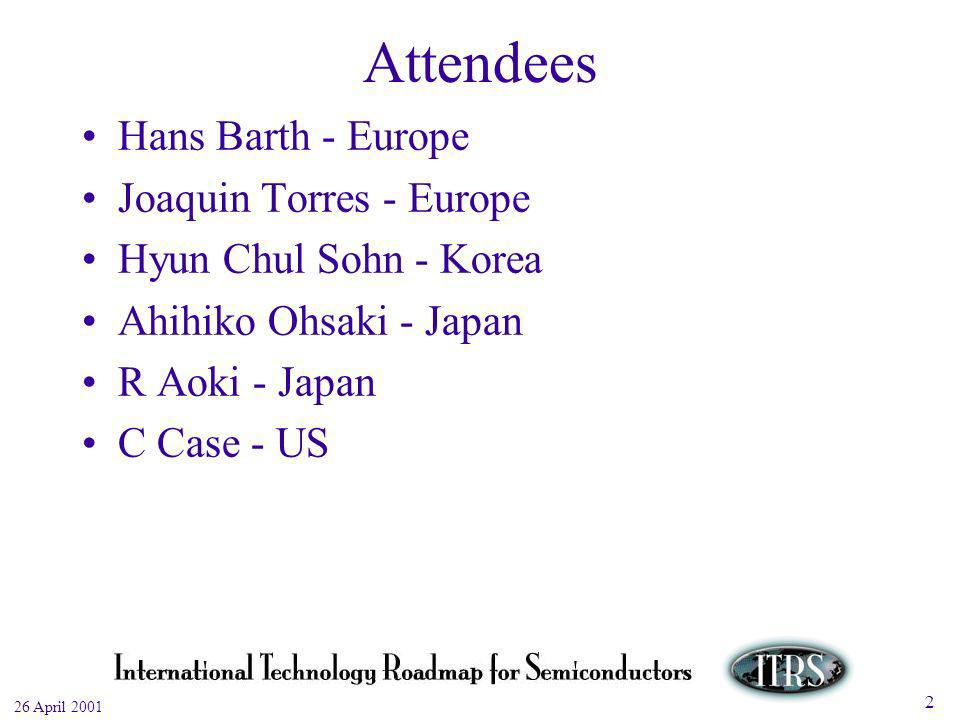 Work in Progress --- Not for Publication 26 April 2001 2 Attendees Hans Barth - Europe Joaquin Torres - Europe Hyun Chul Sohn - Korea Ahihiko Ohsaki - Japan R Aoki - Japan C Case - US