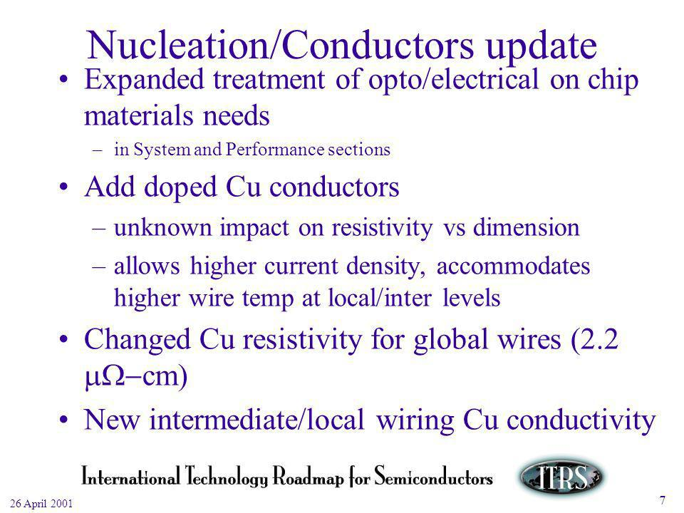 Work in Progress --- Not for Publication 26 April 2001 7 Nucleation/Conductors update Expanded treatment of opto/electrical on chip materials needs –in System and Performance sections Add doped Cu conductors –unknown impact on resistivity vs dimension –allows higher current density, accommodates higher wire temp at local/inter levels Changed Cu resistivity for global wires (2.2 cm) New intermediate/local wiring Cu conductivity