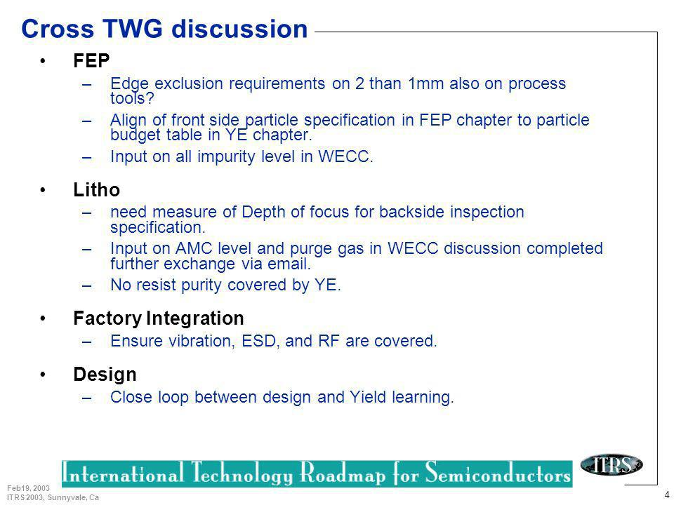 4 Feb19, 2003 ITRS 2003, Sunnyvale, Ca Cross TWG discussion FEP –Edge exclusion requirements on 2 than 1mm also on process tools.