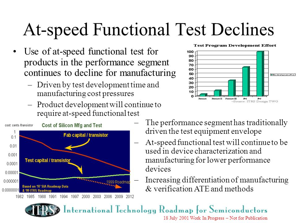 18 July 2001 Work In Progress – Not for Publication At-speed Functional Test Declines Use of at-speed functional test for products in the performance segment continues to decline for manufacturing –Driven by test development time and manufacturing cost pressures –Product development will continue to require at-speed functional test –The performance segment has traditionally driven the test equipment envelope –At-speed functional test will continue to be used in device characterization and manufacturing for lower performance devices –Increasing differentiation of manufacturing & verification ATE and methods
