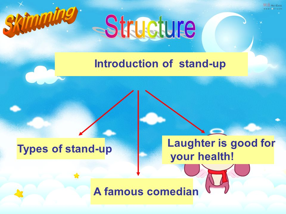 Introduction of stand-up Types of stand-up A famous comedian Laughter is good for your health!